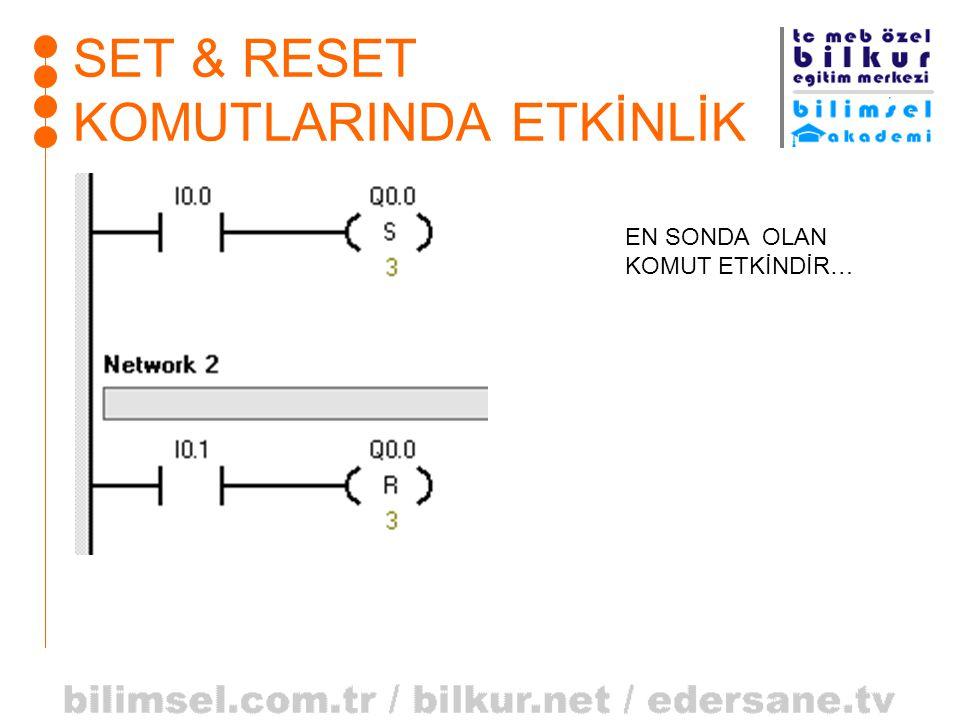 SET & RESET KOMUTLARINDA ETKİNLİK