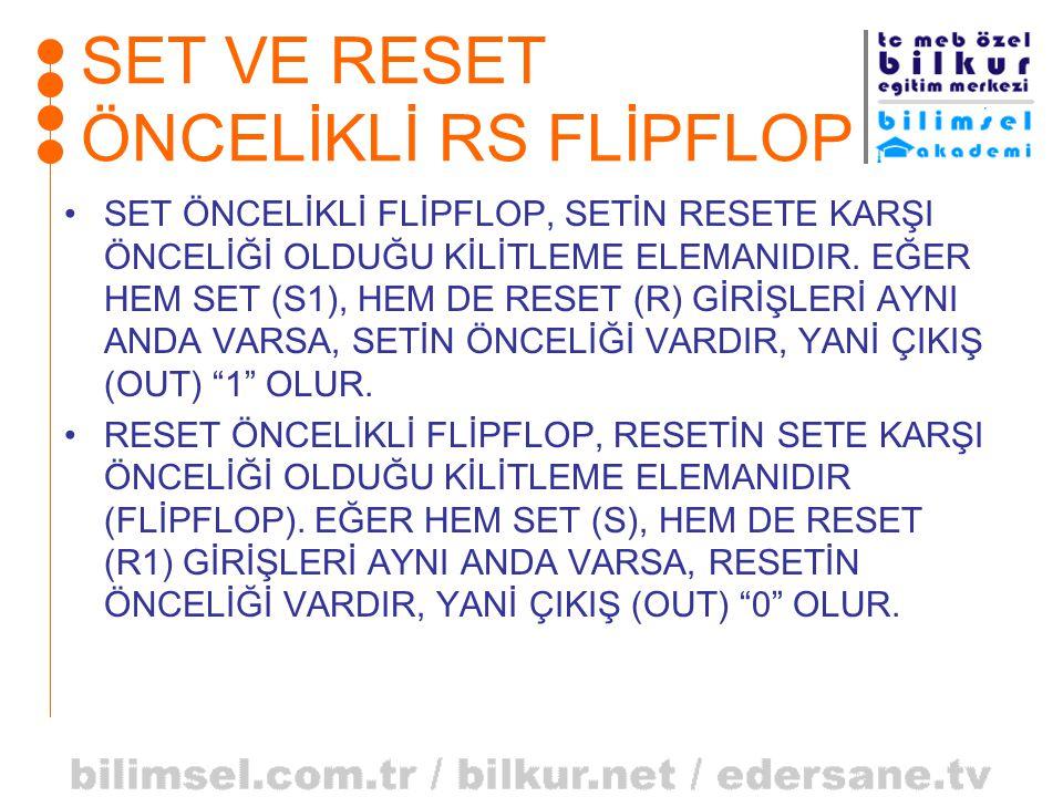 SET VE RESET ÖNCELİKLİ RS FLİPFLOP