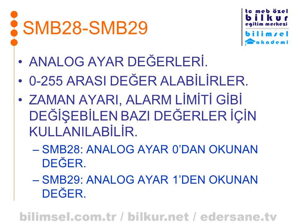 SMB28-SMB29 ANALOG AYAR DEĞERLERİ. 0-255 ARASI DEĞER ALABİLİRLER.