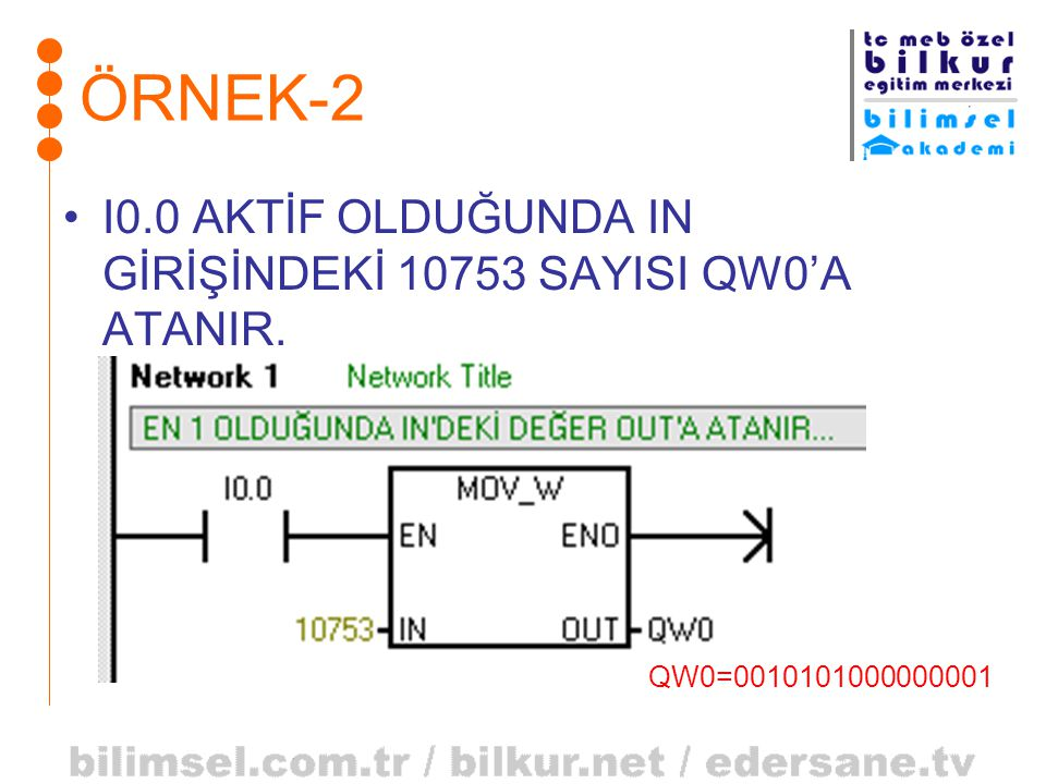ÖRNEK-2 I0.0 AKTİF OLDUĞUNDA IN GİRİŞİNDEKİ 10753 SAYISI QW0'A ATANIR.