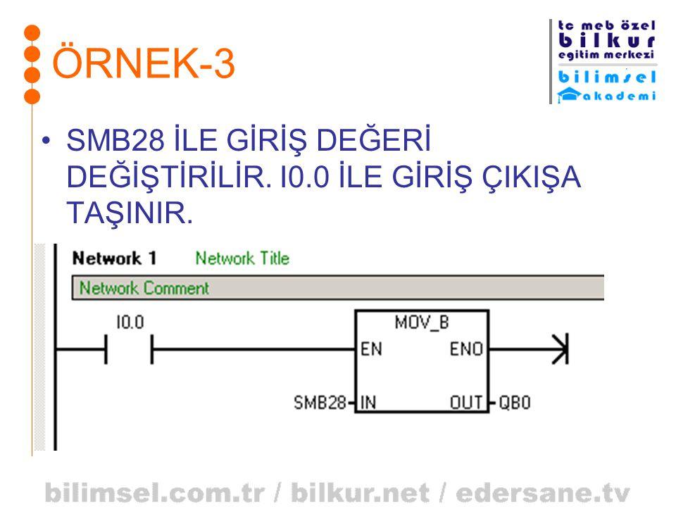 ÖRNEK-3 SMB28 İLE GİRİŞ DEĞERİ DEĞİŞTİRİLİR. I0.0 İLE GİRİŞ ÇIKIŞA TAŞINIR.