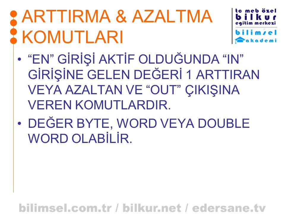 ARTTIRMA & AZALTMA KOMUTLARI