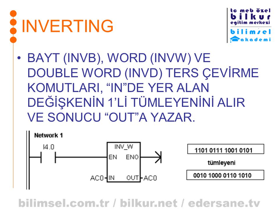 INVERTING