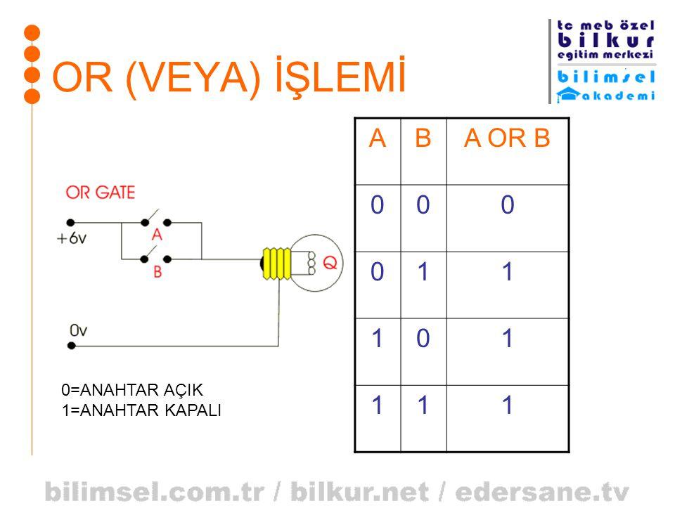 OR (VEYA) İŞLEMİ A B A OR B 1 0=ANAHTAR AÇIK 1=ANAHTAR KAPALI
