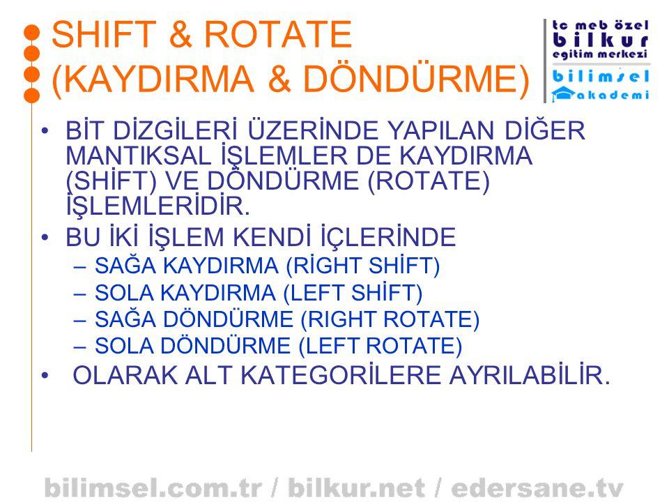 SHIFT & ROTATE (KAYDIRMA & DÖNDÜRME)