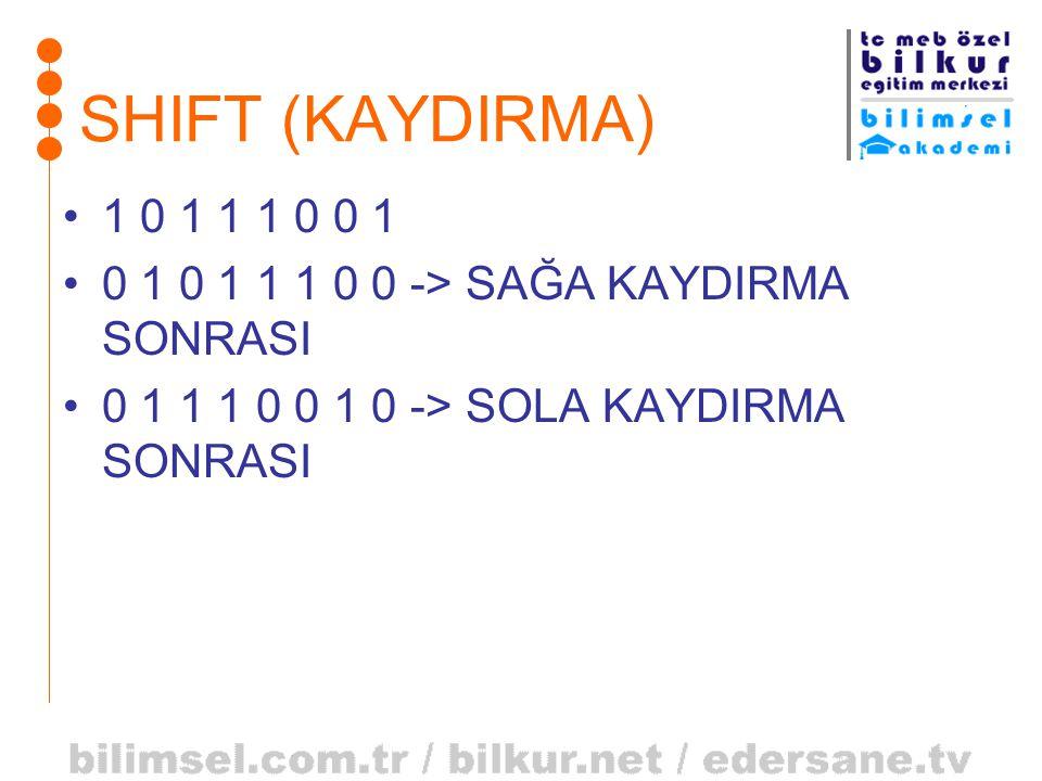 SHIFT (KAYDIRMA) 1 0 1 1 1 0 0 1. 0 1 0 1 1 1 0 0 -> SAĞA KAYDIRMA SONRASI.