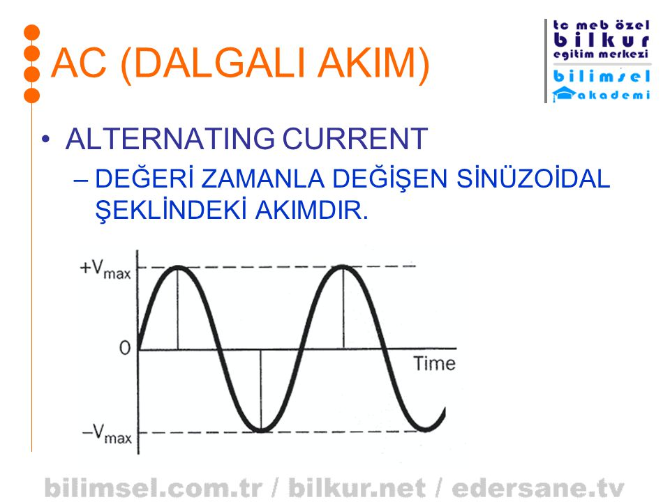 AC (DALGALI AKIM) ALTERNATING CURRENT