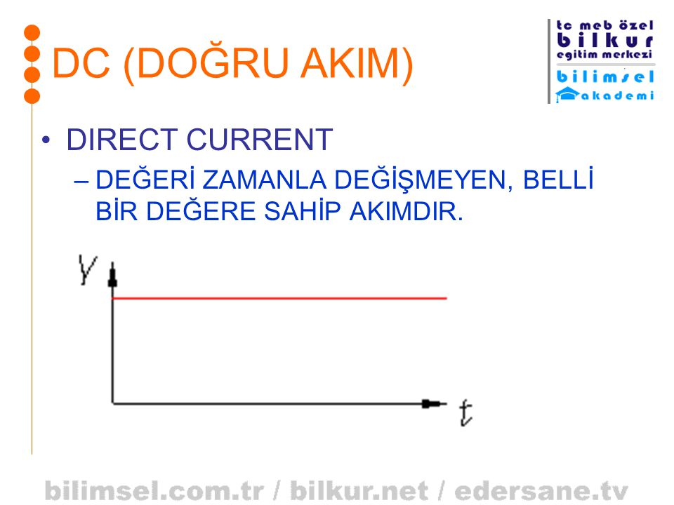 DC (DOĞRU AKIM) DIRECT CURRENT
