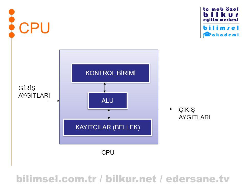 CPU KONTROL BİRİMİ GİRİŞ AYGITLARI ALU ÇIKIŞ AYGITLARI