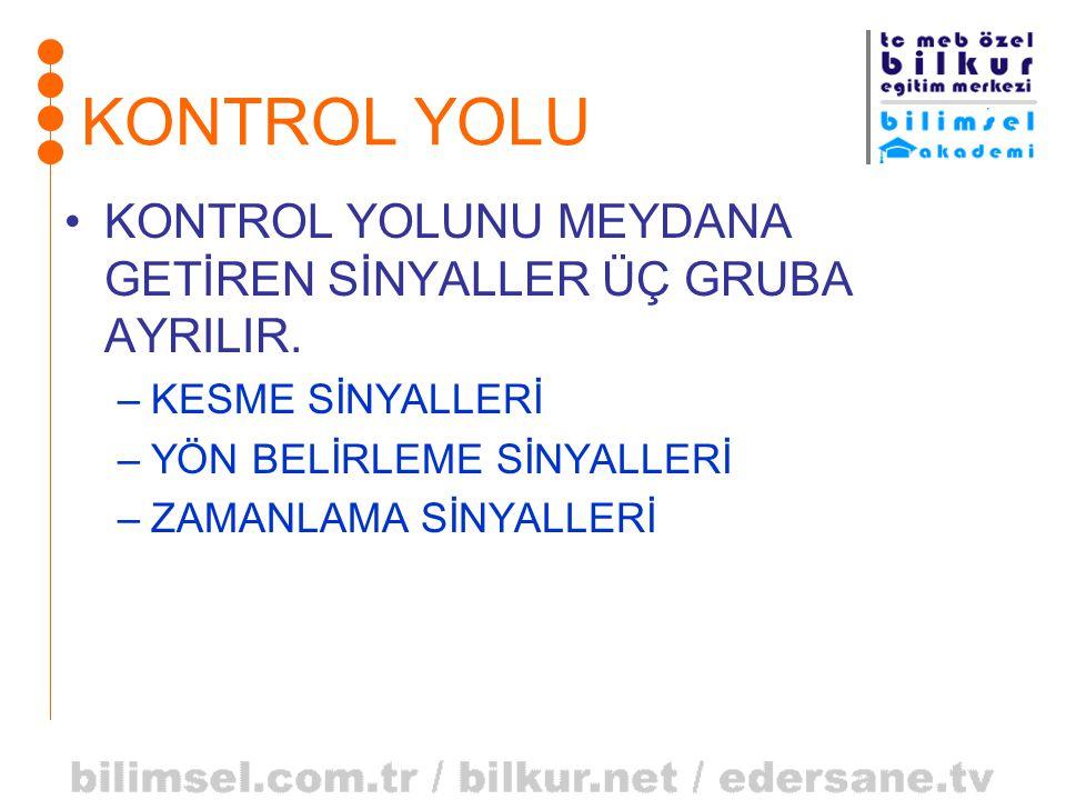 KONTROL YOLU KONTROL YOLUNU MEYDANA GETİREN SİNYALLER ÜÇ GRUBA AYRILIR. KESME SİNYALLERİ. YÖN BELİRLEME SİNYALLERİ.