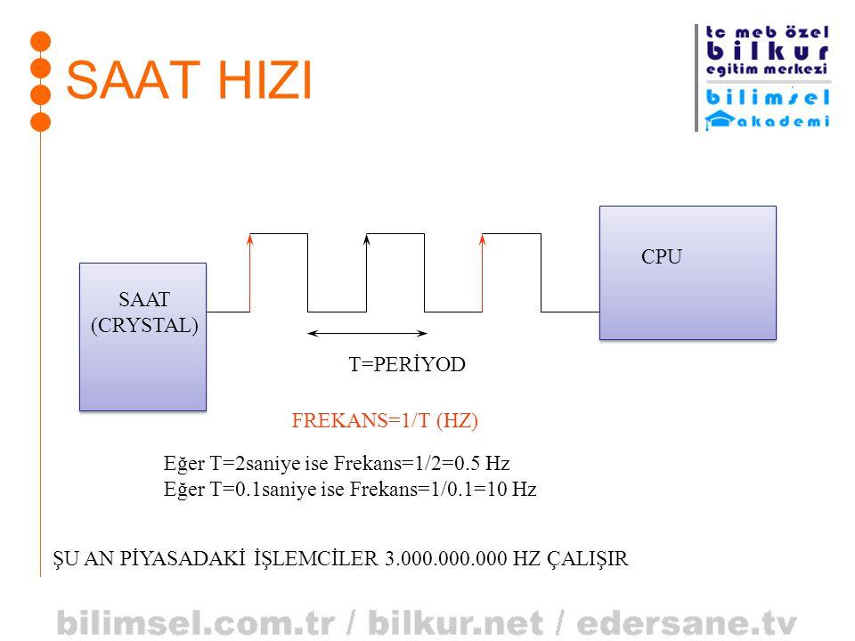 SAAT HIZI CPU SAAT (CRYSTAL) T=PERİYOD FREKANS=1/T (HZ)