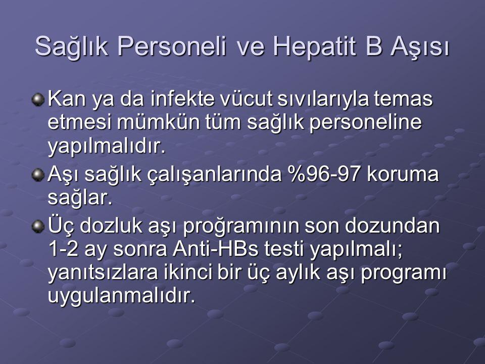 Sağlık Personeli ve Hepatit B Aşısı