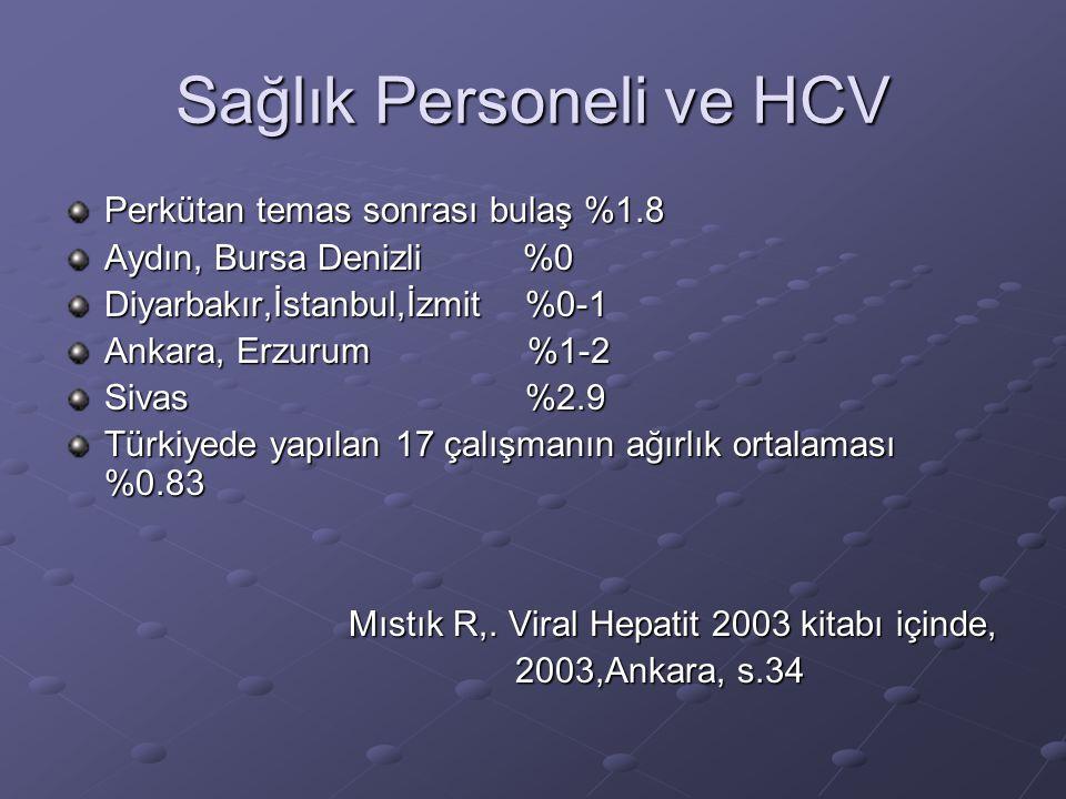 Sağlık Personeli ve HCV