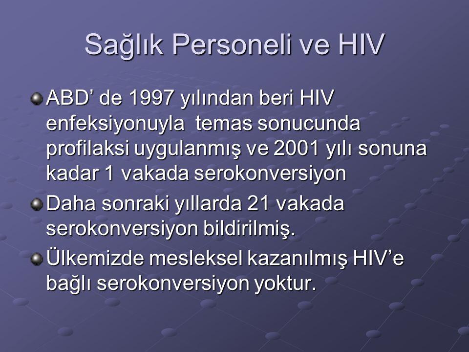 Sağlık Personeli ve HIV