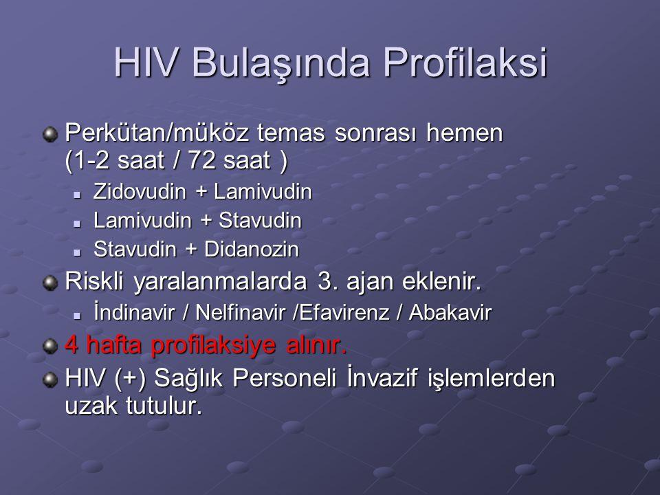 HIV Bulaşında Profilaksi
