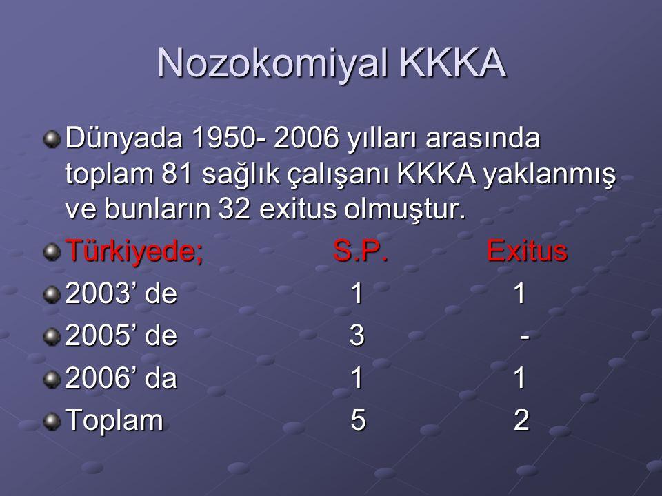 Nozokomiyal KKKA Dünyada 1950- 2006 yılları arasında toplam 81 sağlık çalışanı KKKA yaklanmış ve bunların 32 exitus olmuştur.