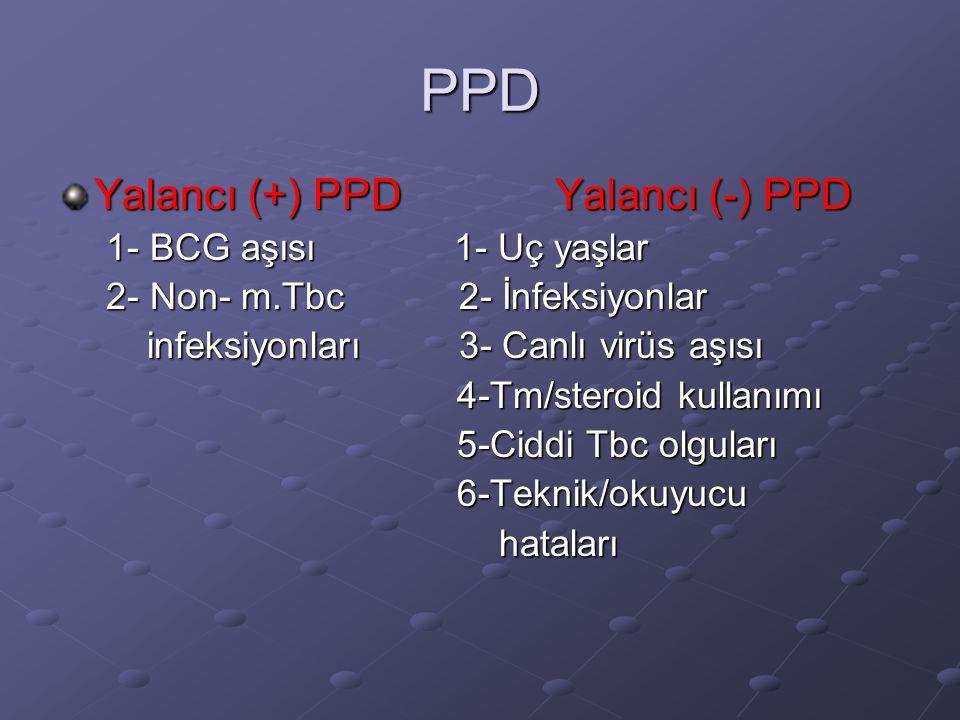 PPD Yalancı (+) PPD Yalancı (-) PPD 1- BCG aşısı 1- Uç yaşlar