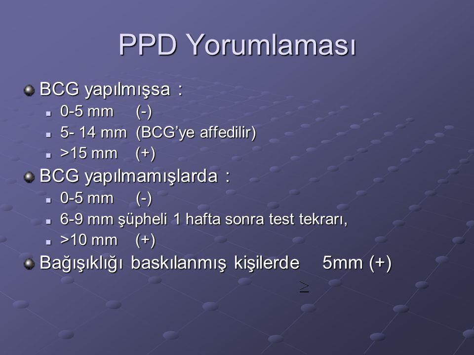 PPD Yorumlaması BCG yapılmışsa : BCG yapılmamışlarda :