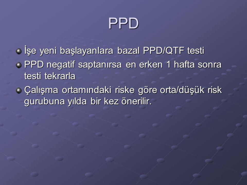 PPD İşe yeni başlayanlara bazal PPD/QTF testi