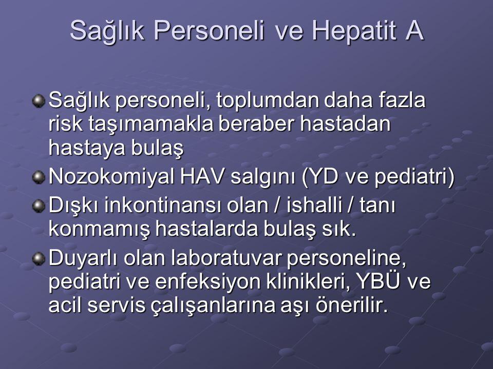 Sağlık Personeli ve Hepatit A