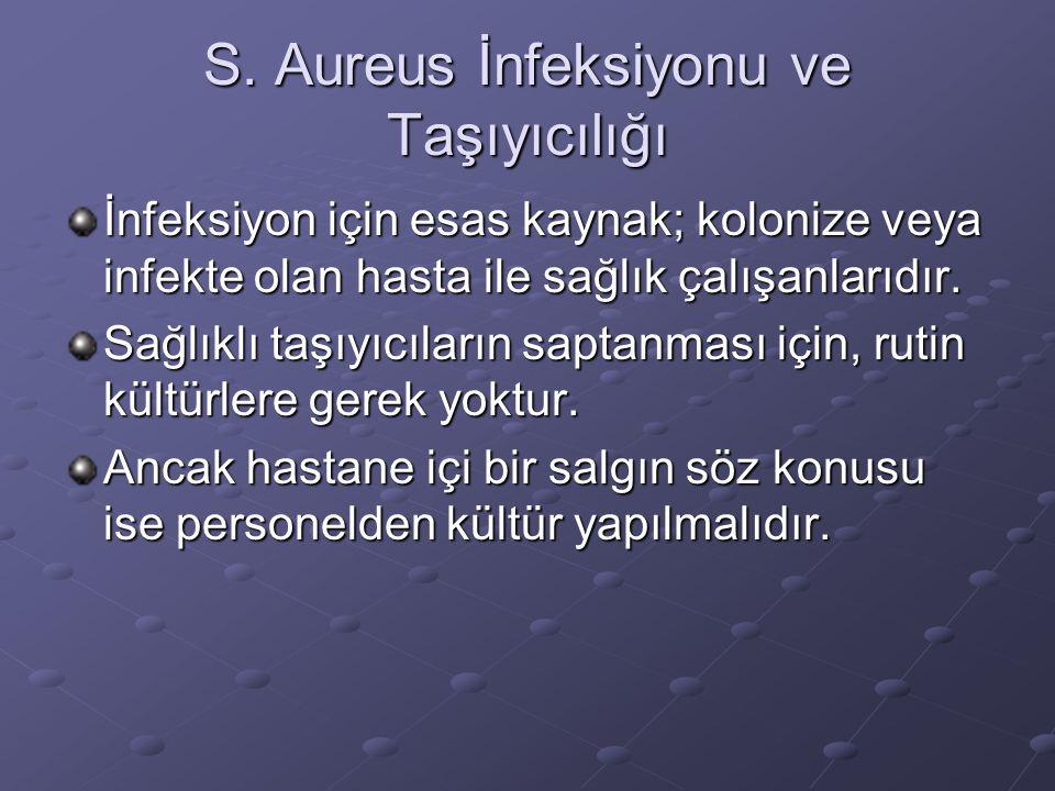 S. Aureus İnfeksiyonu ve Taşıyıcılığı