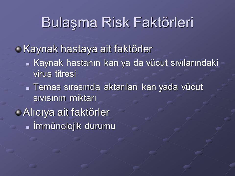 Bulaşma Risk Faktörleri