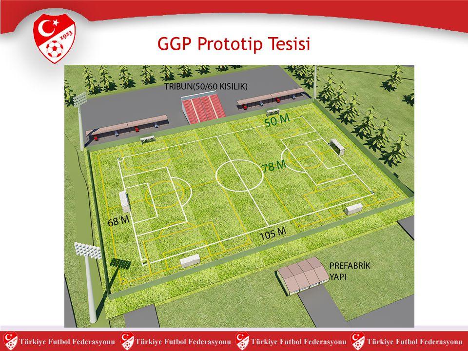 GGP Prototip Tesisi Tüm detayları hazır olan bu projenin takribi maliyeti 650.000 YTL kadardır.