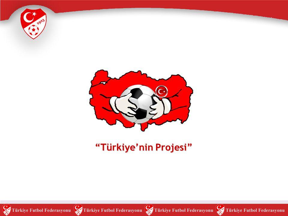 Türkiye'nin Projesi