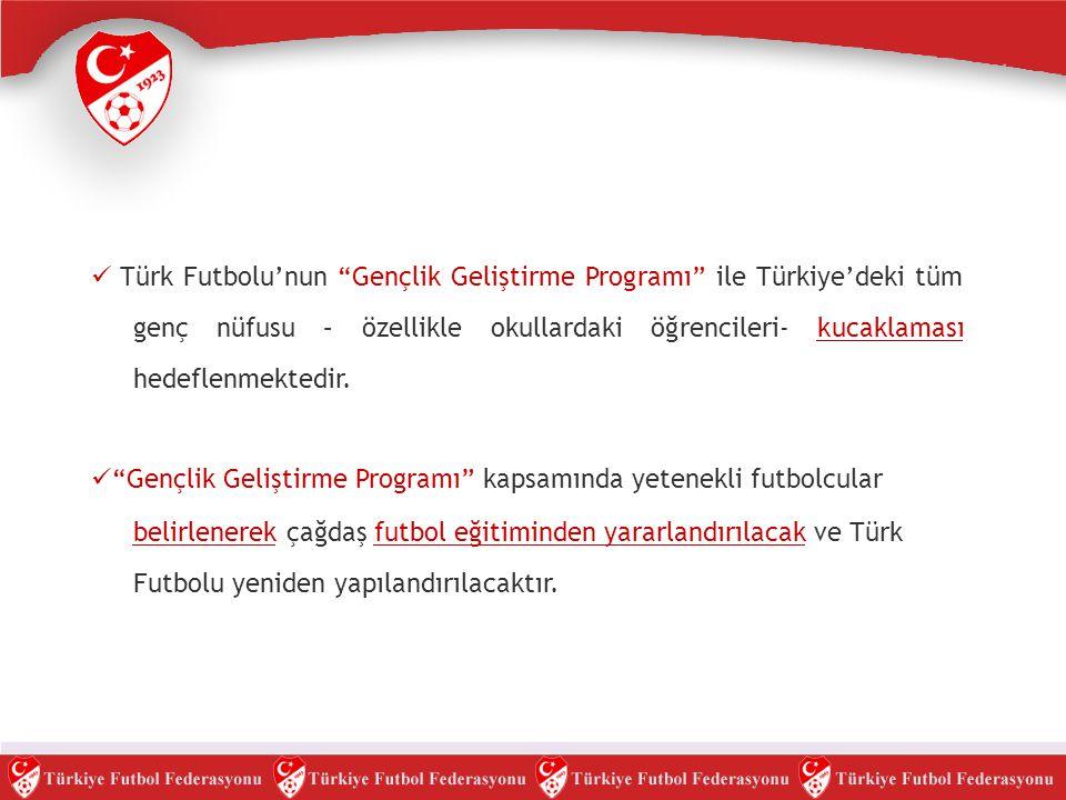 Gençlik Geliştirme Programı kapsamında yetenekli futbolcular