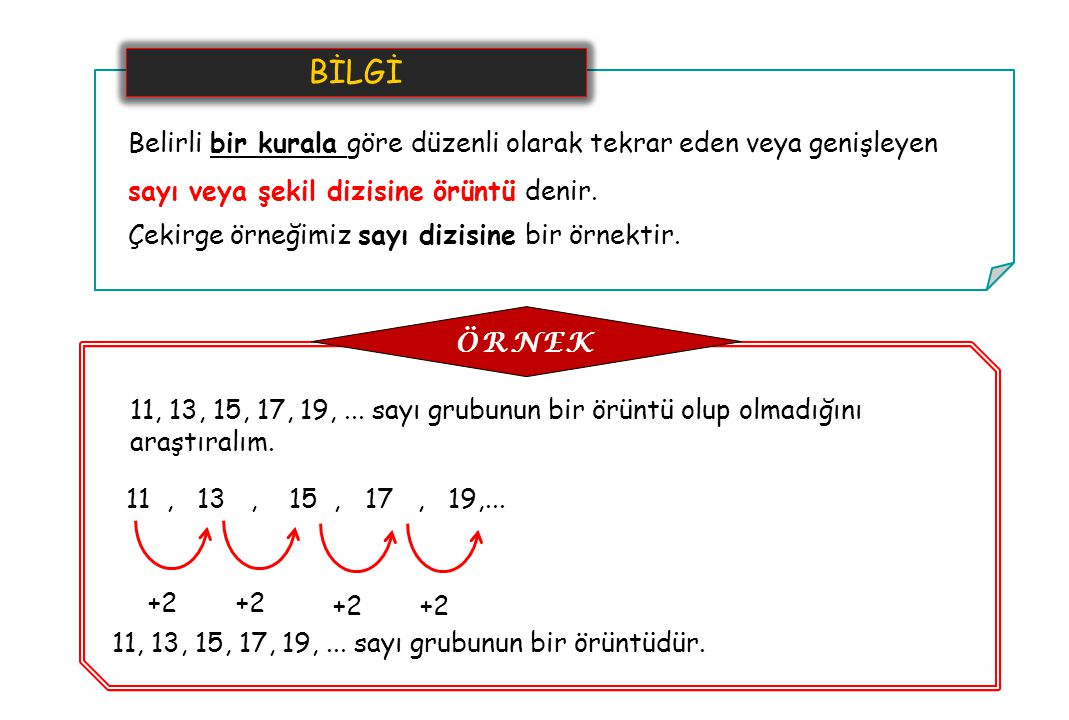 BİLGİ Belirli bir kurala göre düzenli olarak tekrar eden veya genişleyen. sayı veya şekil dizisine örüntü denir.