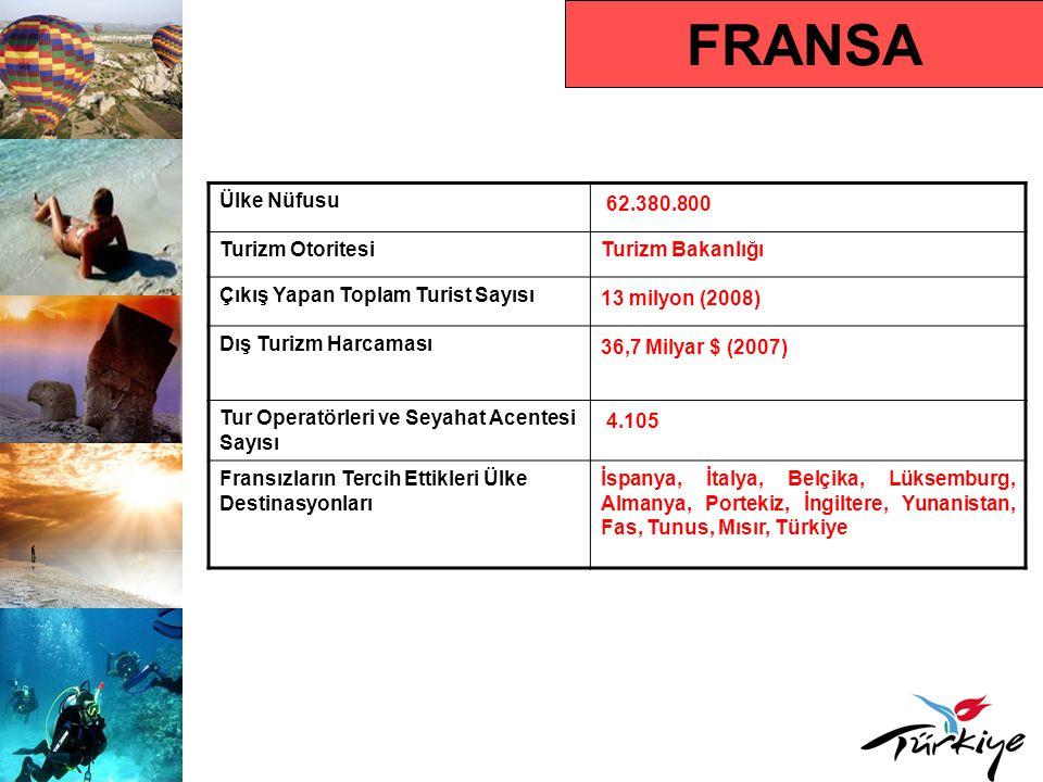 FRANSA Ülke Nüfusu 62.380.800 Turizm Otoritesi Turizm Bakanlığı