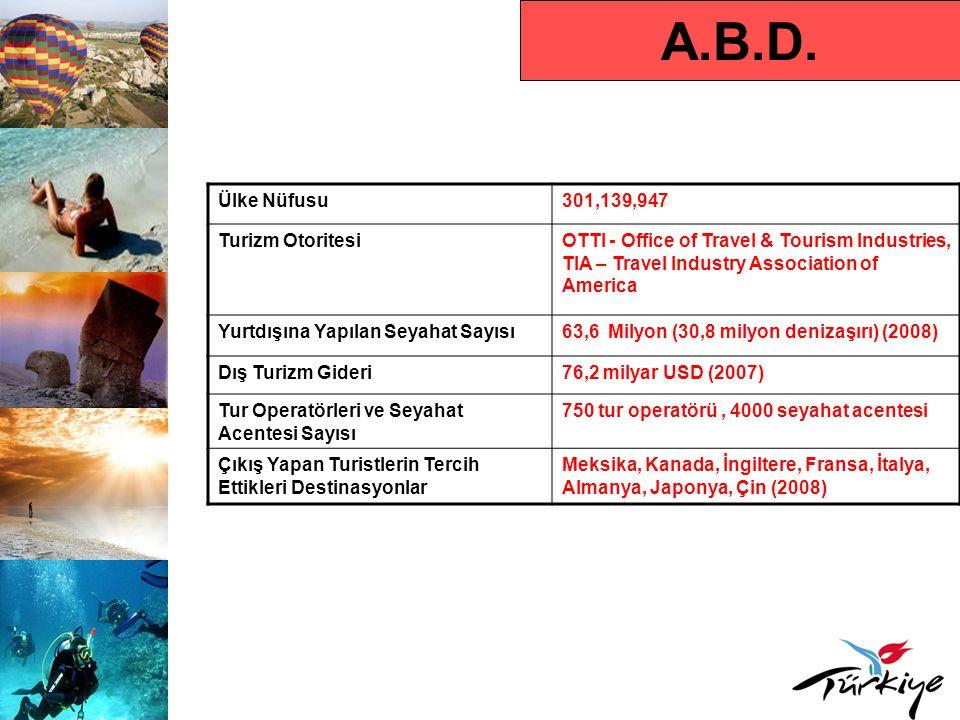 A.B.D. Ülke Nüfusu 301,139,947 Turizm Otoritesi