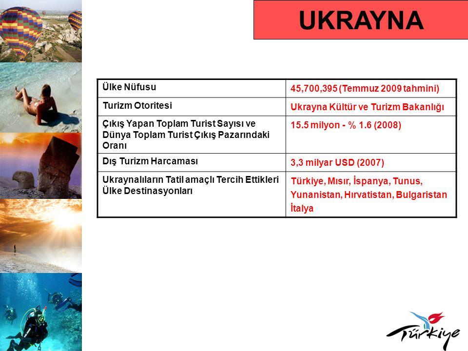 UKRAYNA Ülke Nüfusu 45,700,395 (Temmuz 2009 tahmini) Turizm Otoritesi