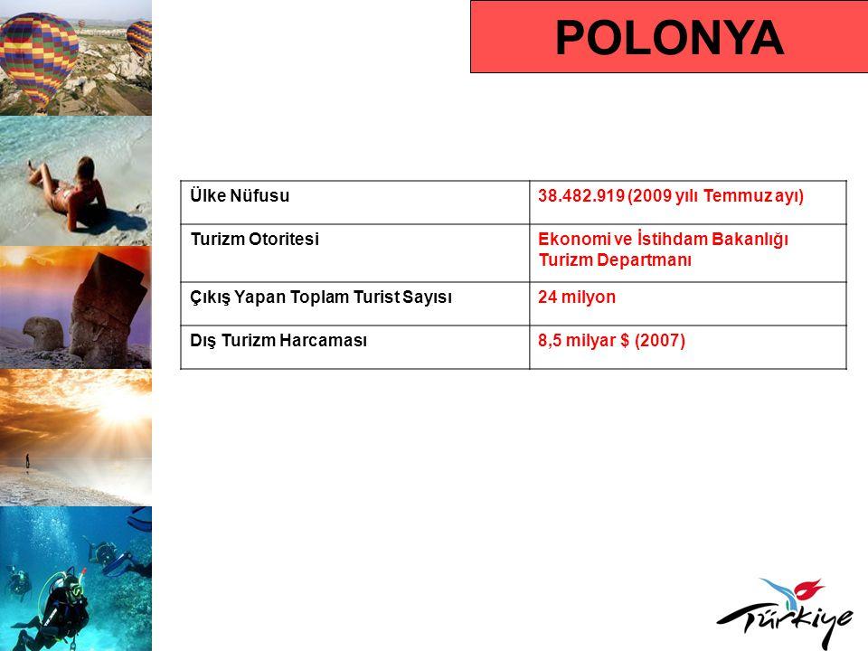 POLONYA Ülke Nüfusu 38.482.919 (2009 yılı Temmuz ayı) Turizm Otoritesi