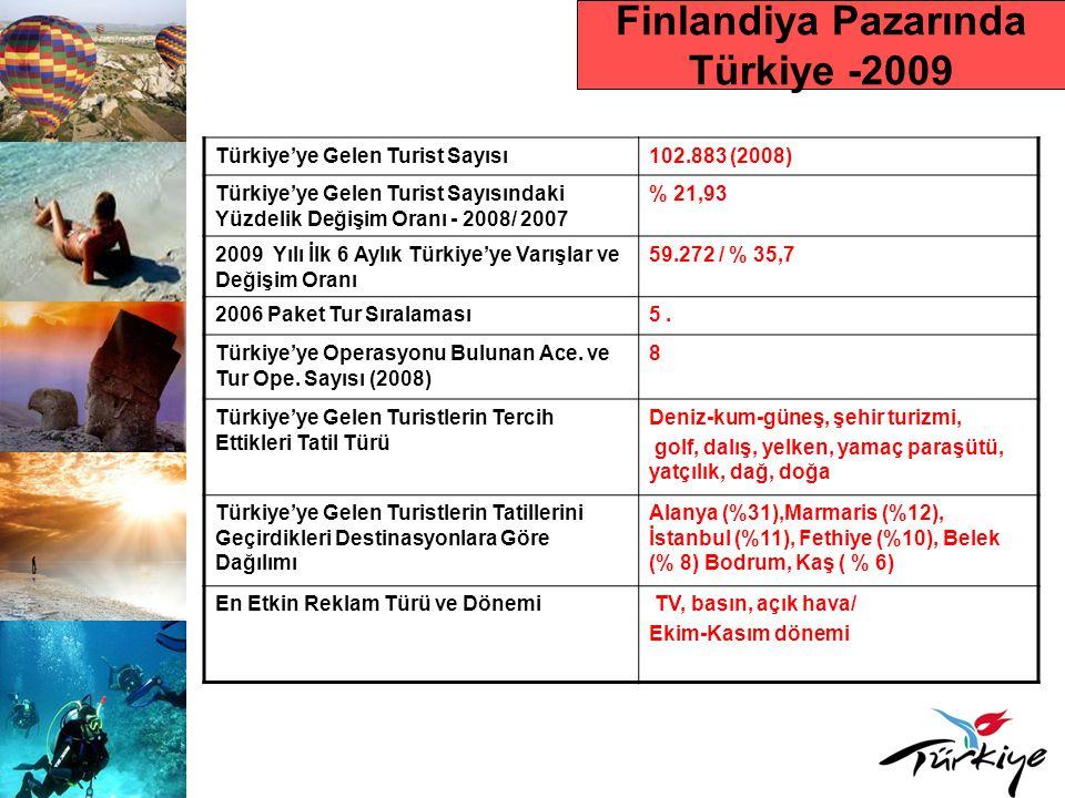 Finlandiya Pazarında Türkiye -2009