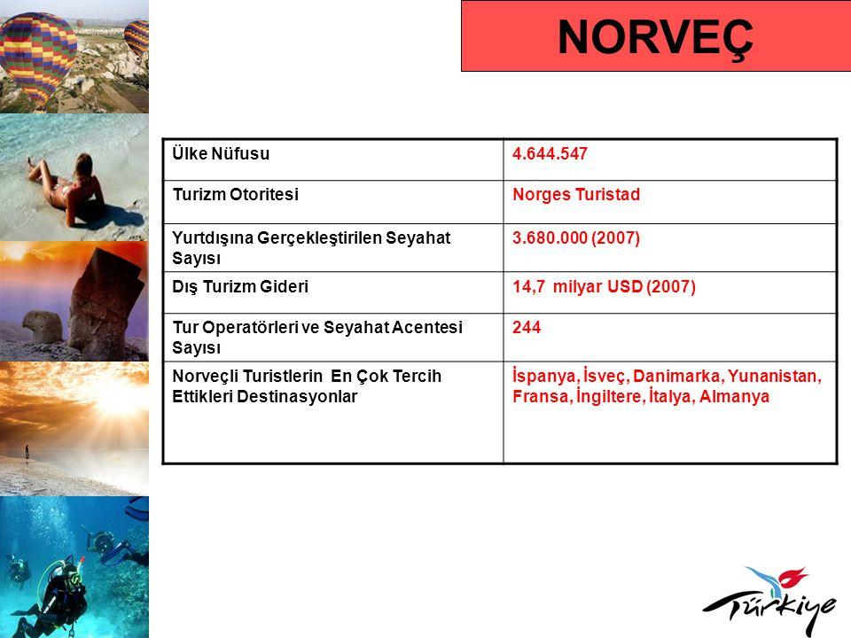 NORVEÇ Ülke Nüfusu 4.644.547 Turizm Otoritesi Norges Turistad