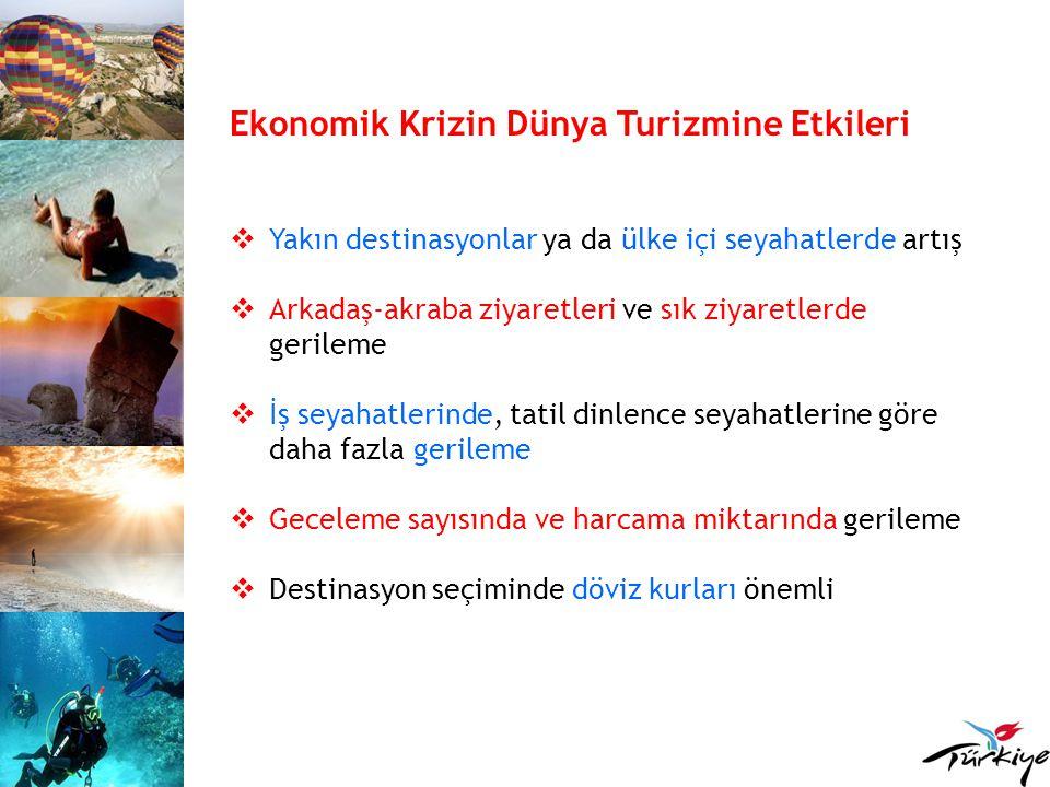 Ekonomik Krizin Dünya Turizmine Etkileri
