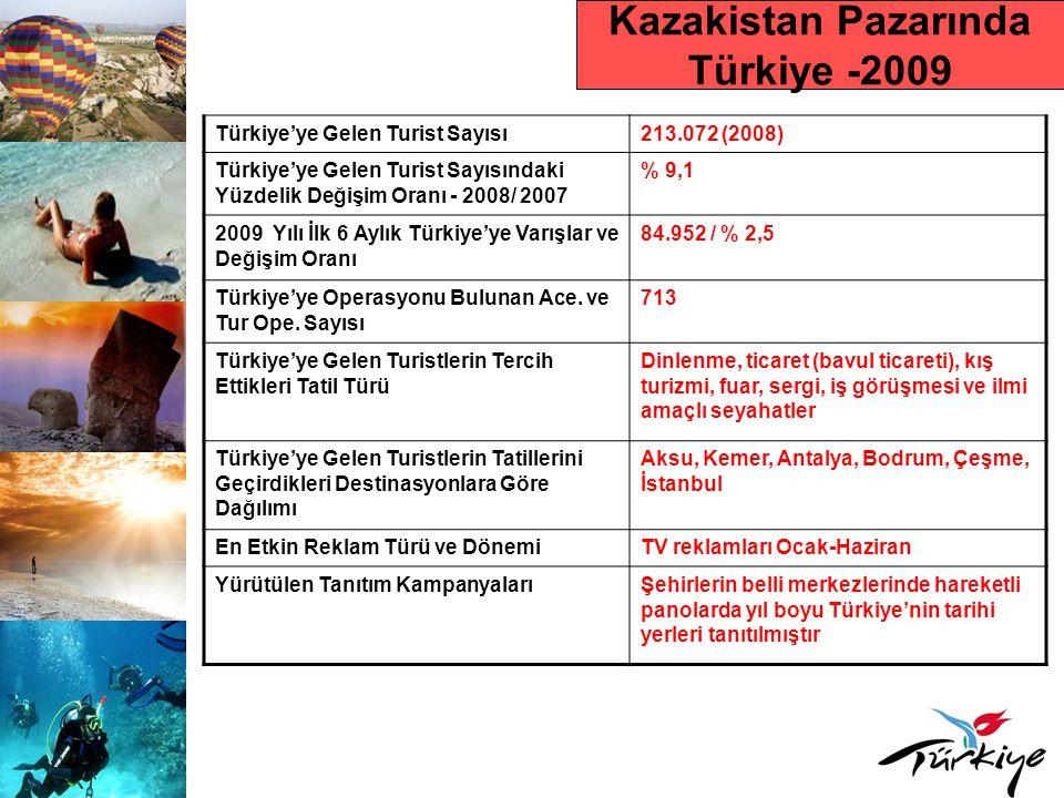 Kazakistan Pazarında Türkiye -2009