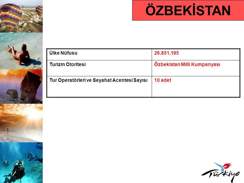 ÖZBEKİSTAN Ülke Nüfusu 26.851.195 Turizm Otoritesi