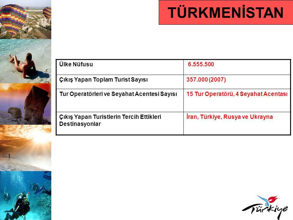 TÜRKMENİSTAN Ülke Nüfusu 6.555.500 Çıkış Yapan Toplam Turist Sayısı