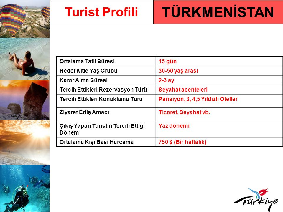 TÜRKMENİSTAN Turist Profili Ortalama Tatil Süresi 15 gün
