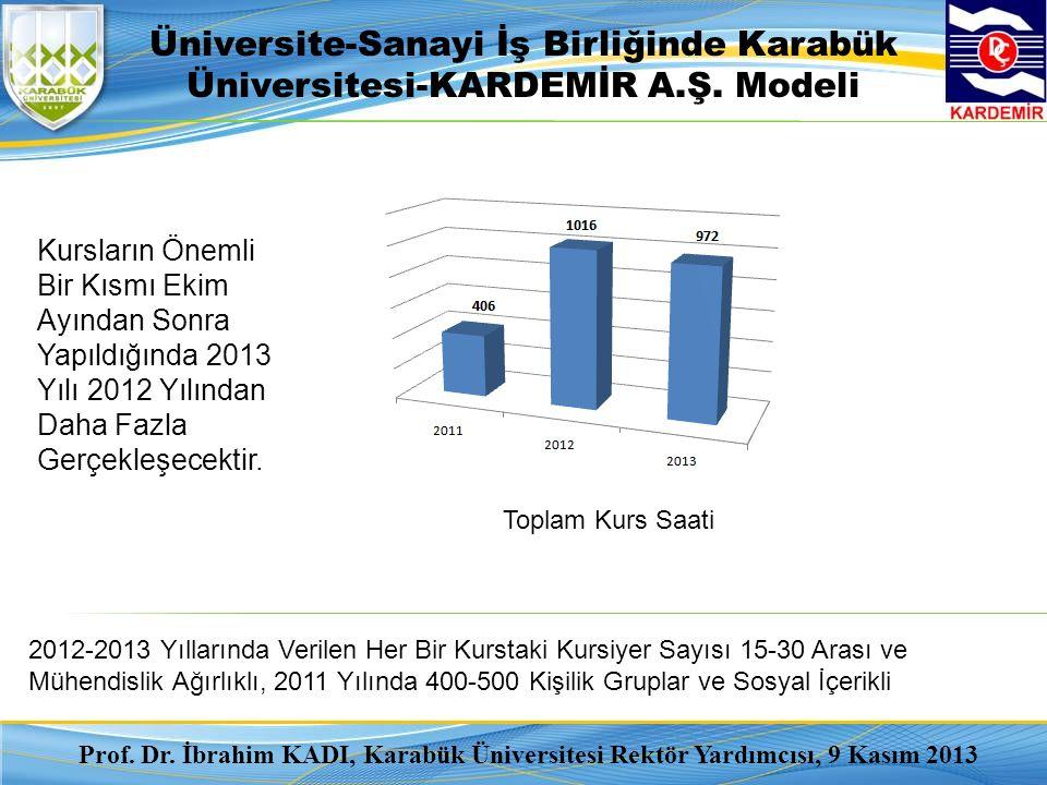 4/3/2017 Üniversite-Sanayi İş Birliğinde Karabük Üniversitesi-KARDEMİR A.Ş. Modeli.