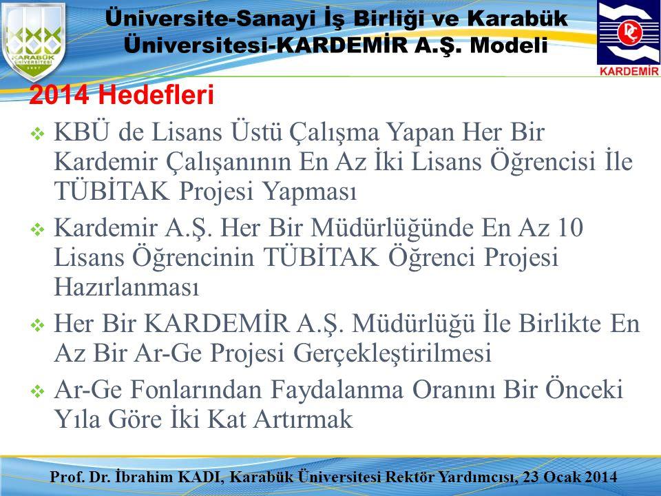 Üniversite-Sanayi İş Birliği ve Karabük Üniversitesi-KARDEMİR A. Ş