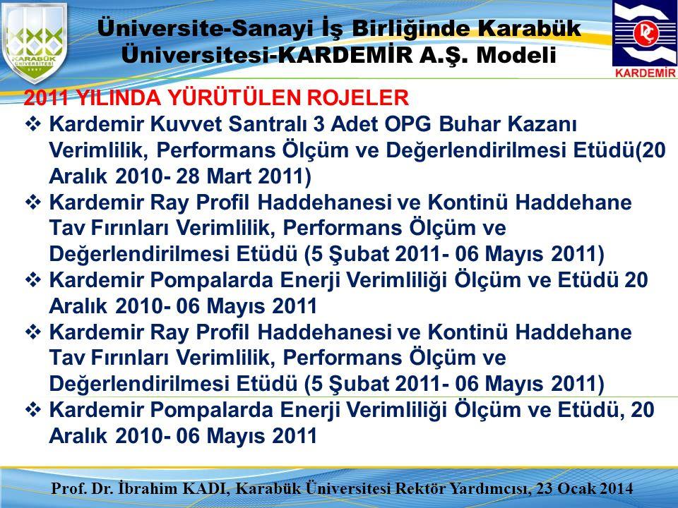 4/3/2017 Üniversite-Sanayi İş Birliğinde Karabük Üniversitesi-KARDEMİR A.Ş. Modeli. 2011 YILINDA YÜRÜTÜLEN ROJELER.