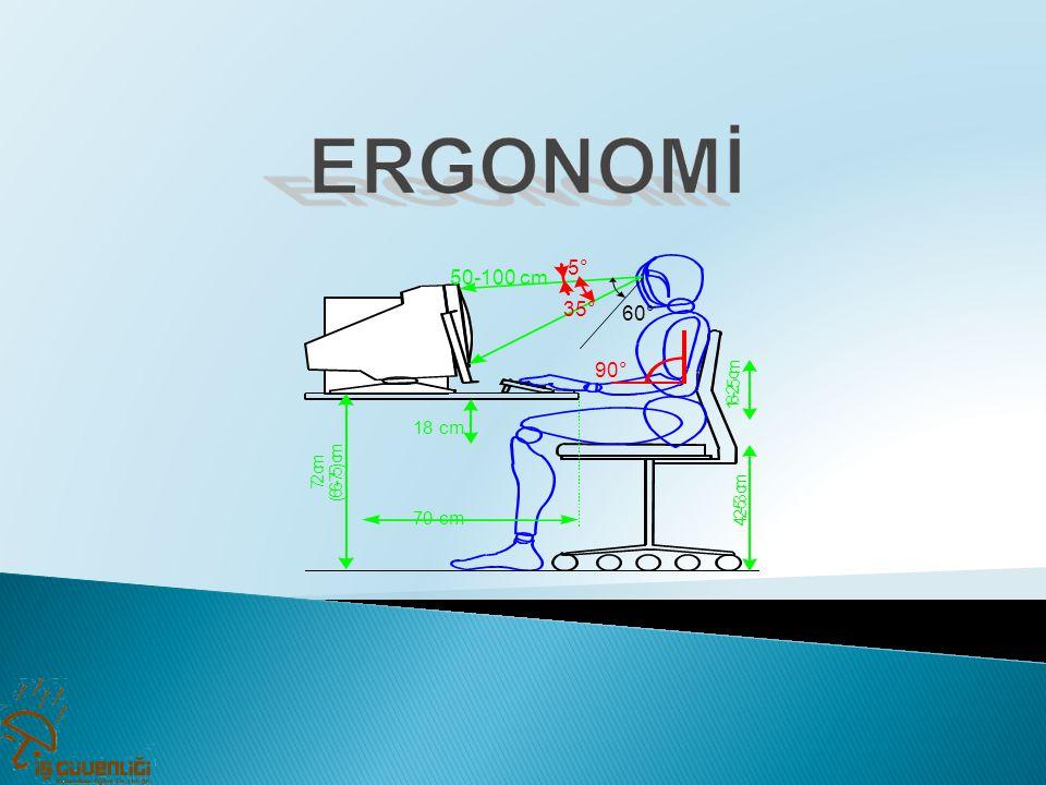 ERGONOMİ 5° 50-100 cm 35° 60° 90° 7 2 c m ( 6 - 5 ) 18 cm 70 cm 4 3 1