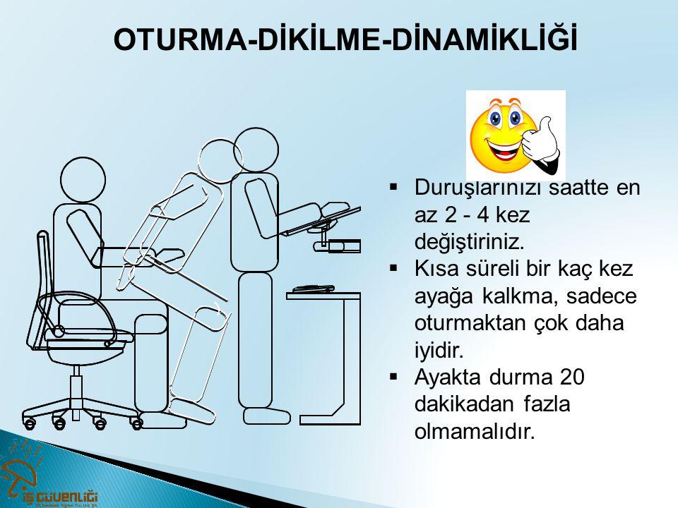 OTURMA-DİKİLME-DİNAMİKLİĞİ