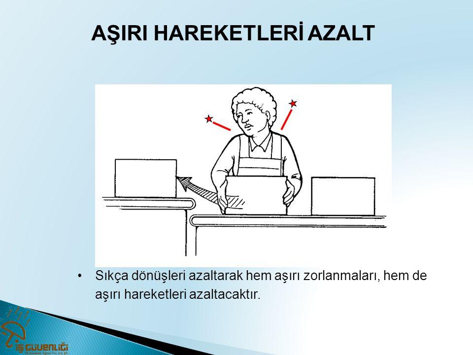 AŞIRI HAREKETLERİ AZALT
