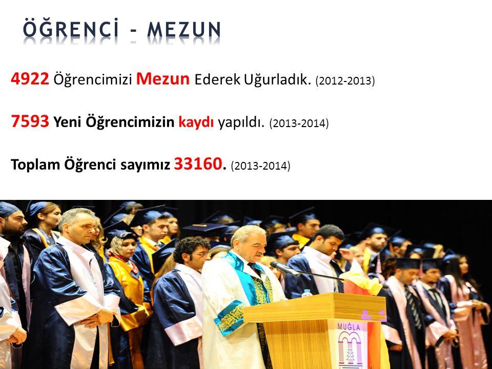 ÖĞRENCİ - MEZUN 4922 Öğrencimizi Mezun Ederek Uğurladık. (2012-2013)