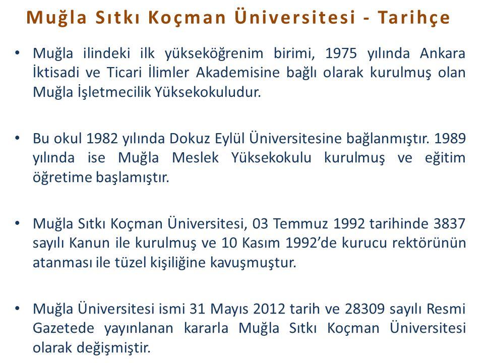 Muğla Sıtkı Koçman Üniversitesi - Tarihçe