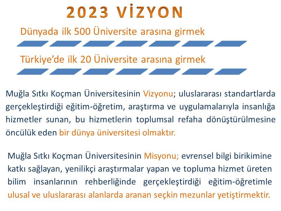 2023 VİZYON Dünyada ilk 500 Üniversite arasına girmek